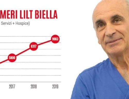 2019: un anno in prima linea contro il cancro. Attività e servizi di LILT Biella